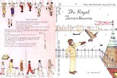 The Royal Tenenbaums Cover The Criterion Collection, The Royal Tenenbaums, Art Google, Graphic Design, Portrait, Wes Anderson, Visual Arts, Cinema, Google Search