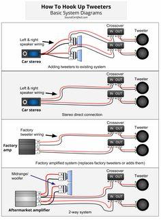 50 Ideas De Radio Auto Estereo De Auto Diagrama De Circuito Eléctrico Diagrama De Circuito