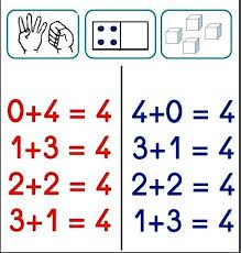 Imagine similară Number Bonds, Preschool Music, Math Addition, Math Numbers, Math For Kids, Early Education, Primary School, Grade 1, Kindergarten