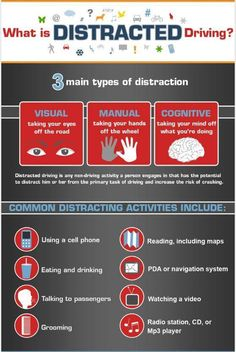 60 Best National Distracted Driving Awareness Month images