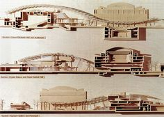 section model/drawing: Richard Rogers Partnership. l'Arca 94 June 1995: 33 | RNDRD