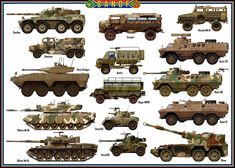 South African armor from the Bush War to the present. Military Police, Military Weapons, Army Vehicles, Armored Vehicles, Military Archives, Afrika Corps, Union Of South Africa, South African Air Force, Army Day