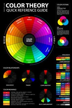 Psychology infographic and charts color theory chart basics for artists Infographic Description color theory chart basics for artists Color Mixing Guide, Color Mixing Chart, Colour Chart, Colour Schemes, Color Combos, Color Palettes, Color Psychology, Psychology Meaning, Media Psychology