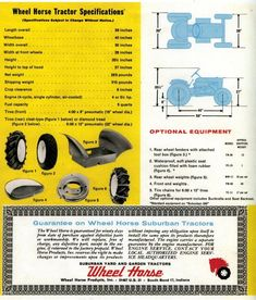 Wheel Horse Tractor, Living On The Edge, Lawn Mower, Restoration, Horses, Garden, Tractor, Lawn Edger, Garten