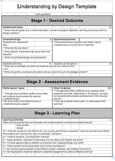 1000 Images About Lesson Planning Backwards Design And Learning Theories On Pinterest