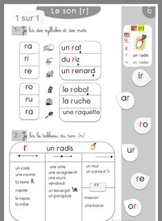 French Alphabet, French General, French Words, Preschool Worksheets, French Language, Phonics, Vocabulary, Sons, English