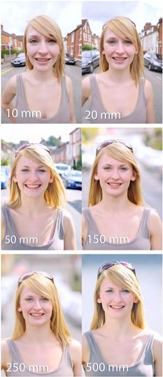 How your lens will capture your portraits. anything above 50mm is best for portraiture.