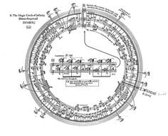 Credit: sounduk George Crumb's The Magic Circle of Infinity. Written in 1973, George Crumb's Makrocosmos is the exploration of a piano's seemingly infinite sounding possibilities. The Magic Circle of Infinity which completes the second part of Makrocosmos' first volume, recalls the instrument's boundless sound opportunities in its title and circular shape. Listen to a per…