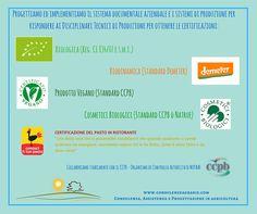 #agricoltura #biologica #certificazione #biodinamica #vegan #cosmetici Implementiamo il tuo sistema di certificazione. info@consulenzeagrarie.com