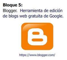 Edición sencilla de blogs