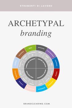 Gli archetipi nel brand Archetypal branding cos'è e a come può esserti utile per progettare la comunicazione.