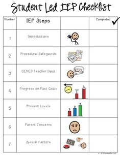 Student Led IEP Checklist. Enable your students to run their own IEP meetings with this checklist.