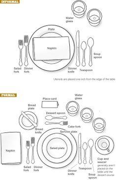 طريقة ترتيب الأطباق على السفرة خلال المآدب الرسمية أو غير الرسمية