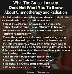 Chemotherapy poisons the body
