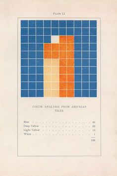 ghosts-in-the-tv:  Images from Color Problems: A Practical...