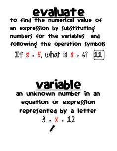 Vocabulary cards for algebra concepts