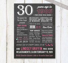 30th birthday gift idea - Personalized 30th birthday chalkboard sign - What happen 1985 birth poster - DIGITAL file!