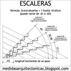 Como diseñar correctamente una escalera-Ecuación de Blonde