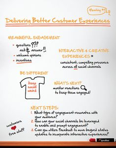 Delivering Better Customer Experiences in Social Media #7sessions