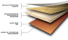 Piso flotante en escala ideas para el hogar pinterest - Como colocar piso flotante paso a paso ...