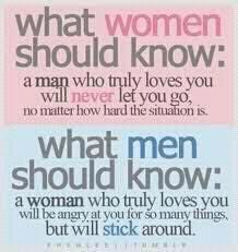 .what men and women should know