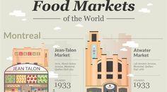 14 Great Food Markets Around the World >> https://www.finedininglovers.com/blog/food-drinks/best-food-markets-around-the-world/