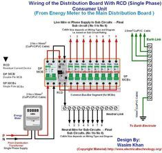 Diagram For Distribution Board Plan From Energy Meter Wiring 3 phase house wiring diagram single phase meter wiring diagram - snow. Solar Panel Battery, Solar Panel Kits, Solar Panel System, Solar Panels, Panel Systems, Basic Electrical Wiring, Electrical Symbols, Electrical Engineering, Electrical Installation