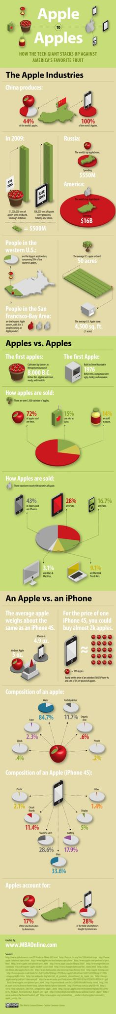 Apple lovers of the world, unite and take over. (This is just plain silly. hehe)
