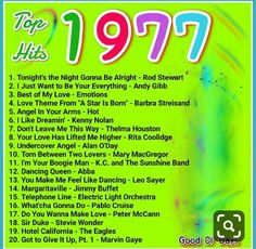 banking lyrics I was many favorite songs on this list. Music Hits, 70s Music, My Childhood Memories, Sweet Memories, Hit Songs, Music Songs, Nostalgia, We Will Rock You, 1970s