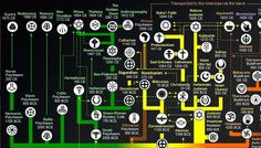 The Evolutionary Tree of Myth & Religions, v2.0, by Simon Davies, is an awesome look at how human belief has shifted over the course of history. A while back, we posted Simon E. Davies' original Evolutionary Tree of Religion from his Human Odyssey group (check it out here). Davies wrote to us to say that …