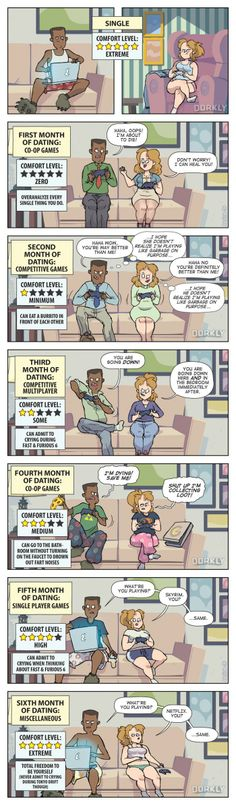 The Progression of Every Gamer Relationship...This would be beautiful if I had one :P