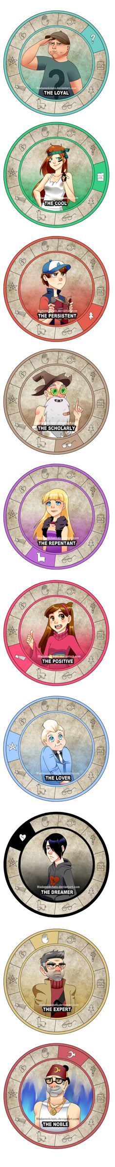 x3 I did some Gravity Falls stickers, I put them all of them together here <3 Please, don't use them <3 I thought a lot about what they should represent, specially with Robbie :´D ...