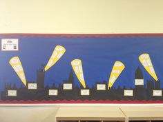World War Two display. Along the bottom facts children already know, then within the searchlights questions they want to find out. As the topic progresses will be clouds and fighter planes with facts that answer their questions.