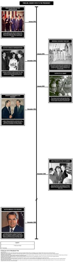 Richard Nixon - Path to the Presidency: Richard Nixon rose swiftly in the political sphere. Using the timeline layout, have students detail Nixon's rise to the presidential office.
