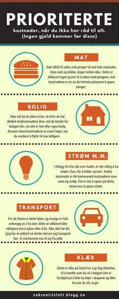 Av og til har man ikke råd til alt og man MÅ la være å betale ting. Da forteller denne listen hvordan du skal prioritere kostnadene dine. Map, Blog, Location Map, Blogging, Maps
