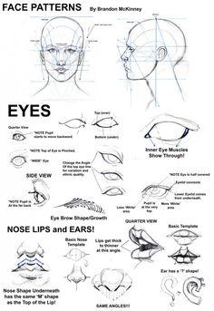 Realistisch een gezicht tekenen.