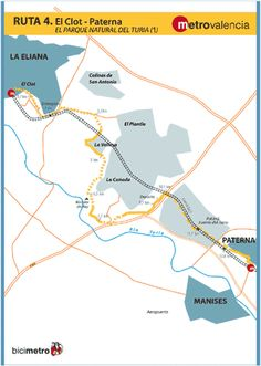Metrovalencia - Bicimetro - Turia natural park (1)
