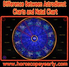 Difference Between Astrodienst Charts and Natal Chart - There are a lot of websites in the internet offering free birth charts and some offering free natal chart interpretation lessons. This is due to the large number of people who have found certain interests in understanding their natal chart to have a better idea about certain things in their lives that they are having difficulties understanding. Read More: http://www.horoscopeyearly.com/astrodienst-free-horoscope-planets/
