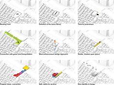 Daegu Gosan Public Library competition jaja architects via Urban Design Concept, Urban Design Diagram, Aa School, Future Library, Urban Analysis, Concept Diagram, Master Plan, Panel, Daegu