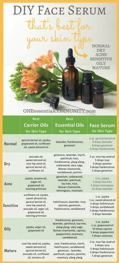 Natural Remedies For Skin Best Carrier Oils for Different Skin Types - Easy DIY Face Serum with Essential Oil -- recipe can be customized for your skin type {dry, acne, sensitive, oily, mature} Essential Oils For Face, Essential Oil Blends, What Is Essential Oil, Essential Oil Guide, Myrhh Essential Oil, Argan Oil Essential Oil, Helichrysum Essential Oil Uses, Cystic Acne Essential Oil, Jasmine Essential Oil
