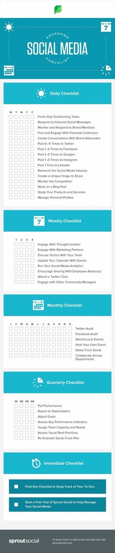 Social media checklist for weekly, monthly and quarterly social media tasks