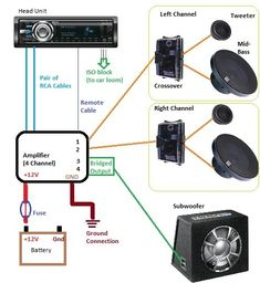 amplifier wiring diagrams excursions pinterest diagram, car Panasonic Car Stereo Wiring at Car Stereo System Wiring Schematic