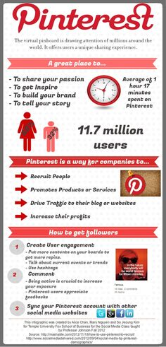 #Infographic on how users use #pinterest.