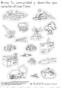 Características de la comunidad rural y urbana, descripción Ubicación espacial