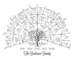 Le Gnrama Est Un Arbre Genealogique Vierge  Genealogy
