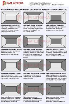 Схема, показывающая, как с помощью красок изменить пространство.