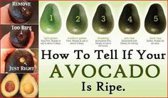 25 food hacks- avocado ripeness guide, keep bananas fresh, Cuisine Diverse, Clean Eating, Healthy Eating, Healthy Food, Stay Healthy, Healthy Tips, Think Food, Avocado Recipes, Avocado Food