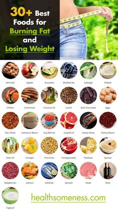 30+ Best Foods for Burning Fat and Losing Weight | Healthsomeness