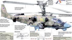El helicóptero ruso que está causando estragos contra el Estado Islámico El KA52 Alligator es capaz de desplazarse a una velocidad punta de 300 kilómetros por hora