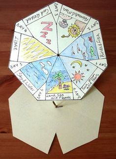 Creation Wheel Craft: This version doesn't require using up all your time glueing each day on, however the kids will need to write/draw in what happened for each day.
